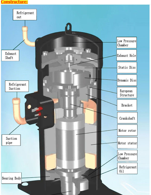 hermetic compressors scroll  hermetic  free engine image